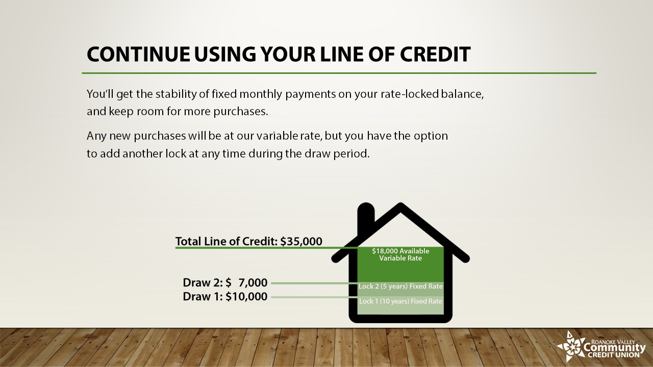 Continue Using Your Line of Credit
